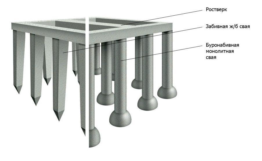 Фундамент плита на сваях своими руками: пошаговая инструкция