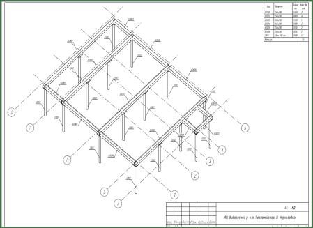 Фундамент для каркасного дома своими руками: расчет, проектирование и монтаж