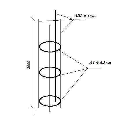 Как сделать ленточный фундамент с буронабивными сваями: пошаговая инструкция