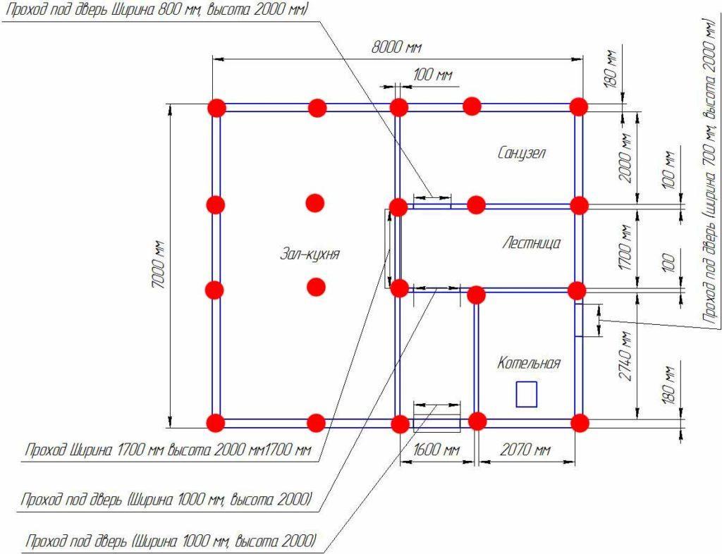 Как сделать фундамент на буронабивных сваях: пошаговая инструкция