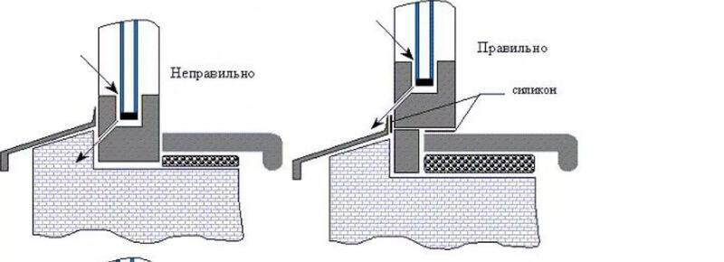 Схема установки окна в проём