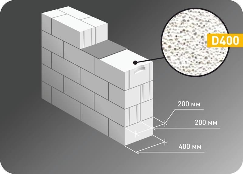 Комфорт, в два блока D400, толщиной 400 мм