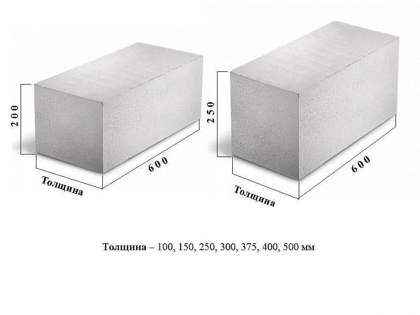 Основные размеры стандартных блоков