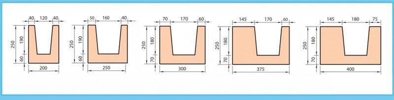 U-блоки газобетонные – размеры