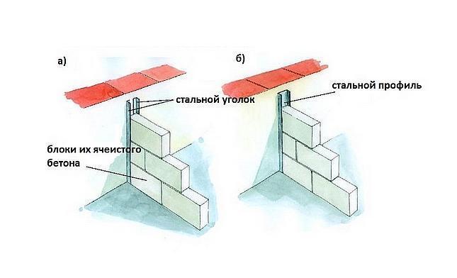 Варианты сопряжения тонких перегородок со стенами