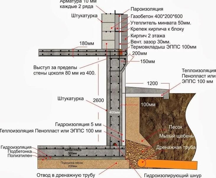 Плита выступает относительно стены всего на 100 мм, достаточные для установки ЭППС