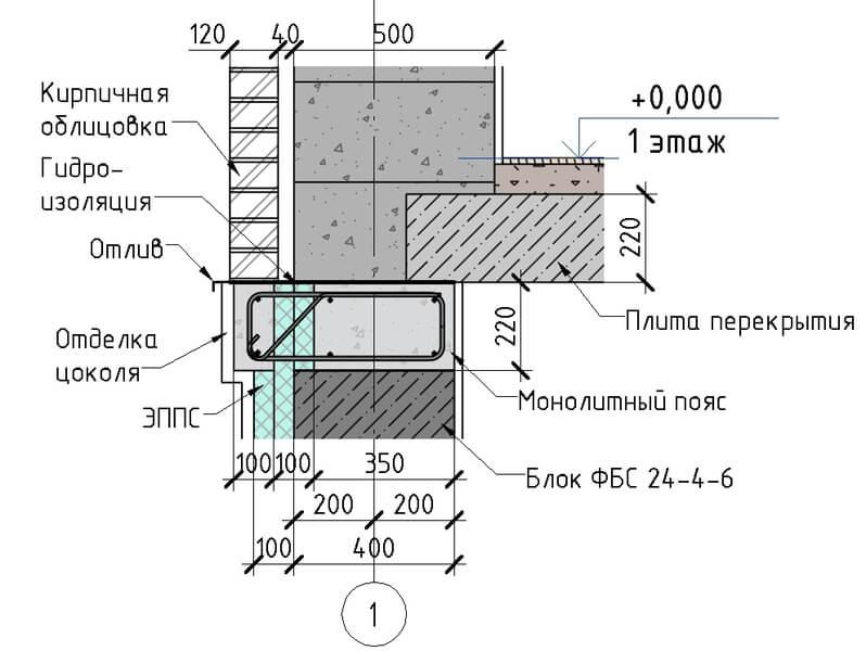 Фундаментная лента с консолью под облицовку