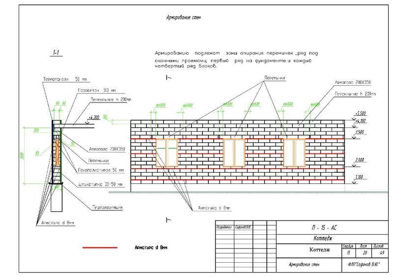 Стандартная схема армирования газобетонной кладки