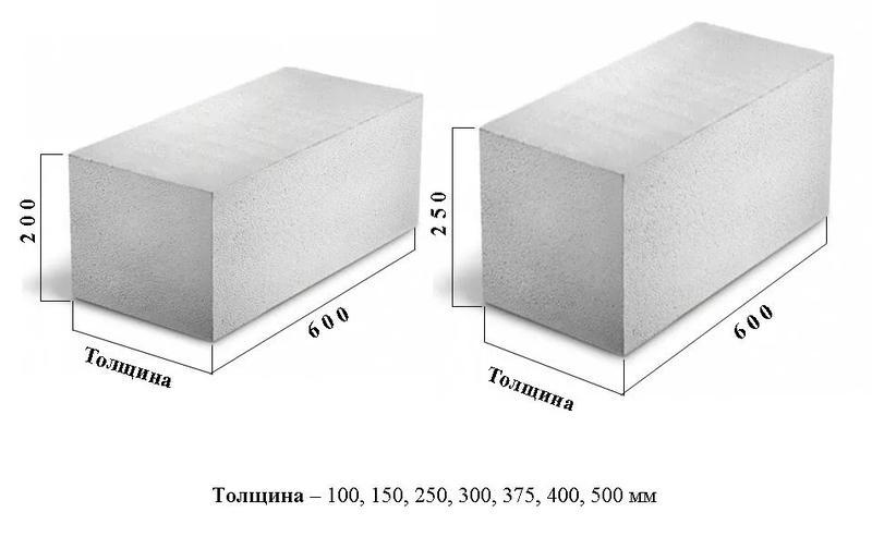 Основные размеры газоблоков