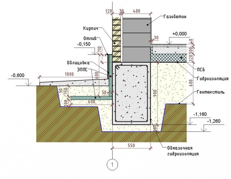 Ширина ленточного фундамента для дома из газобетона с облицовкой кирпичом