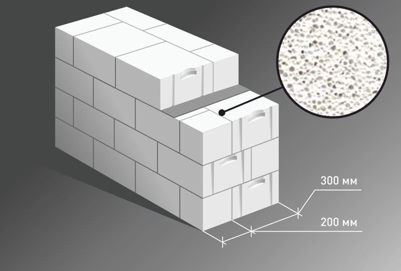 Двухслойная кладка из газобетона