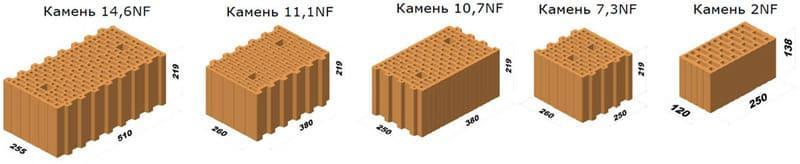 Основные форматы керамического камня