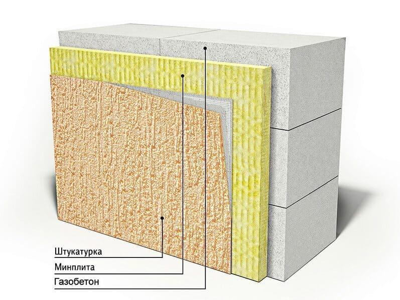 Пирог стены, оштукатуренной по утеплителю