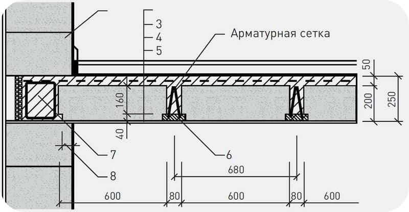 Схема газобетонного перекрытия