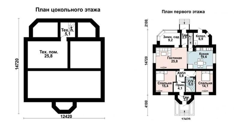 Проекты одноэтажных домов из газобетона до 150 кв м
