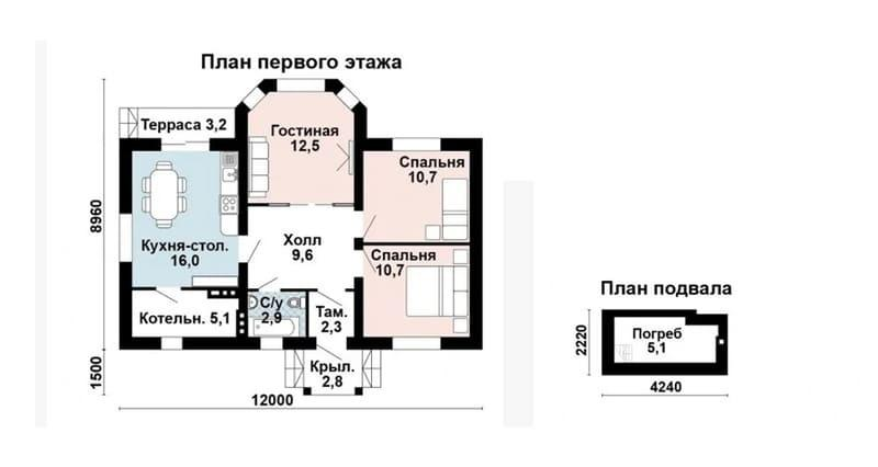 Проекты одноэтажных домов из газобетона до 100м2 с котельной и подвалом