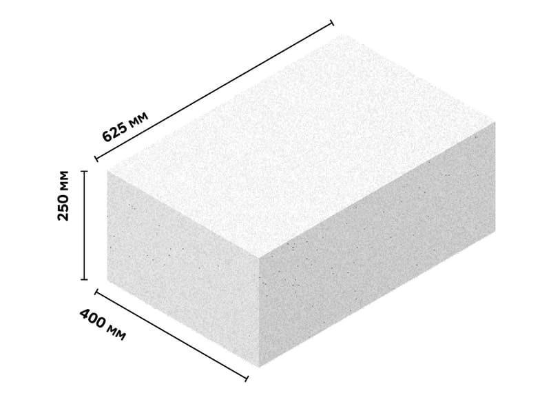 Стандартные размеры газоблока