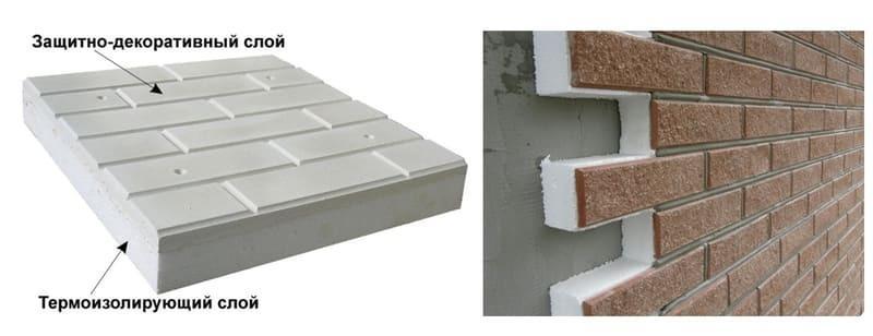 Варианты панелей на основе пенополистирола