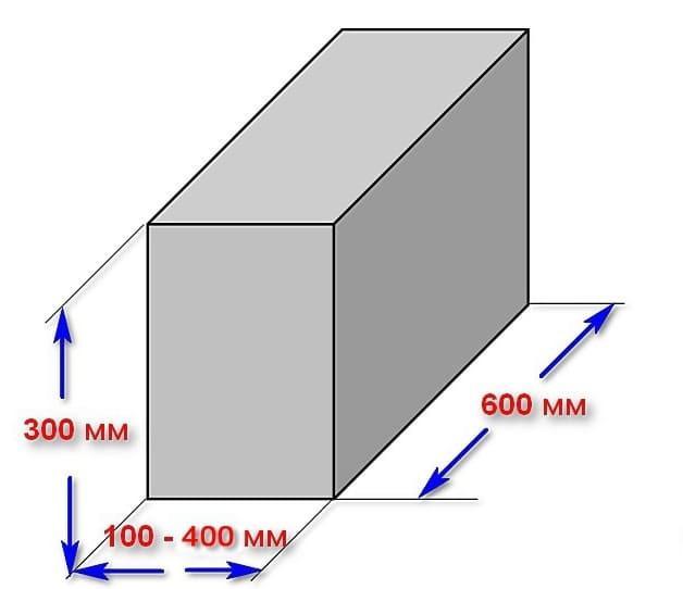 Как рассчитать клей для газобетонных блоков