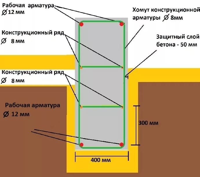 Схема каркаса для МЗЛФ