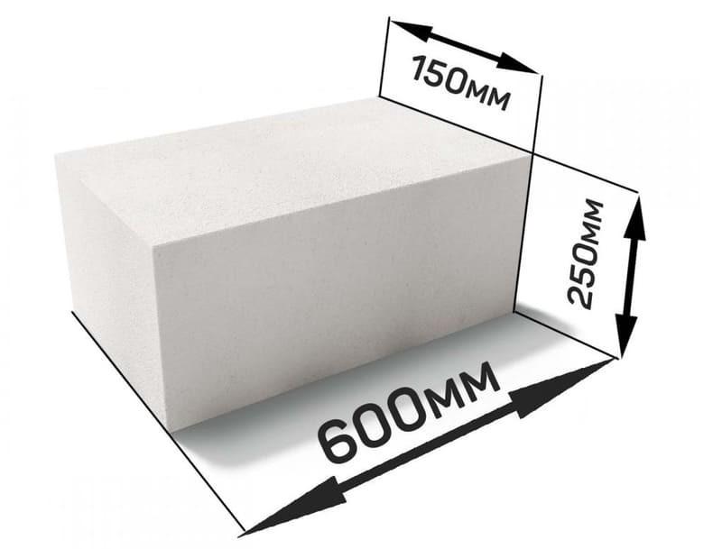 Типовые размеры газоблоков
