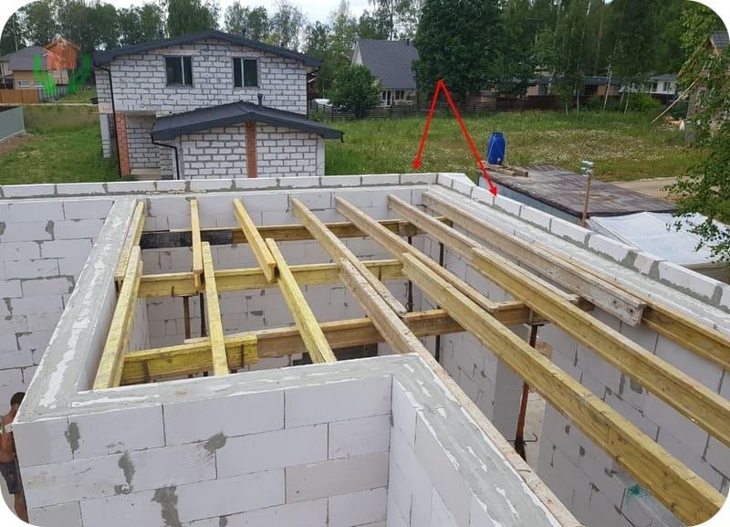 Применение перегородочных блоков под несъёмную опалубку