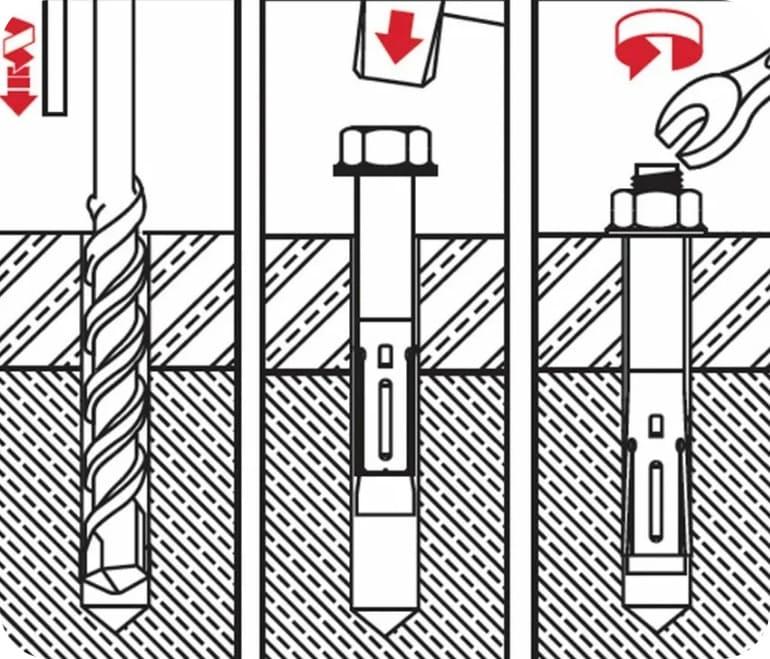 Принцип установки анкерного болта