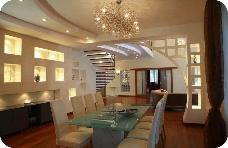 Пространство комнаты, структурированное гипсокартоном