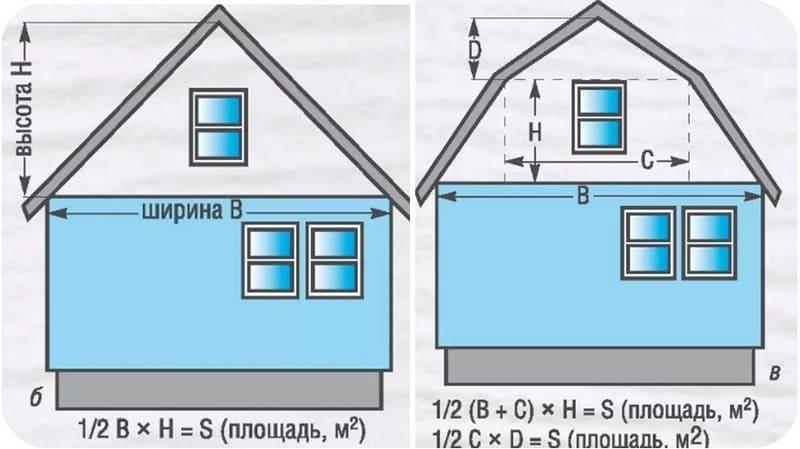 Принцип расчёта площади фронтонных стен