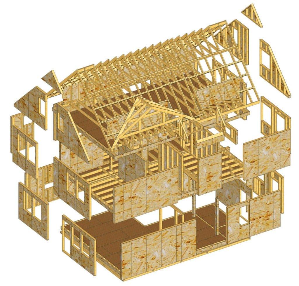 домокомплект каркасного дома с завода