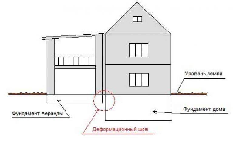 Связка дома с пристроем